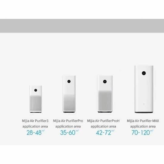 xiaomi mi air purifier pro h model comparison